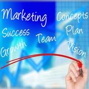 Importance of a marketing plan